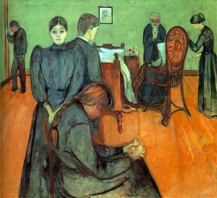 Edvard-Munch-Kimdir